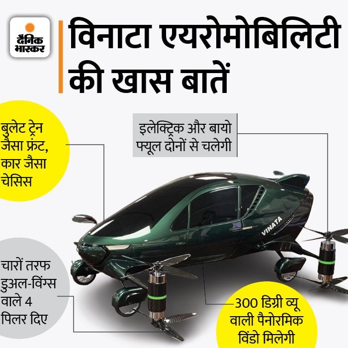 Vinata Aeromobility flying car
